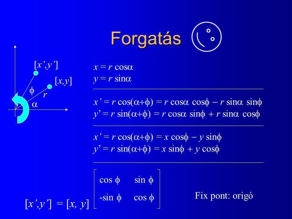 Forgatás [x',y'] = [x, y] [x',y'] x = r cosa y = r sina [x,y]